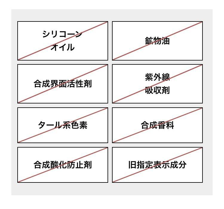 組織成分表2